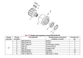 Муфта предохранительная ЖК-82.00.120