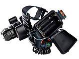 Налобный фонарь Police 2118 T6+2COB (CZK20 T6), фото 8
