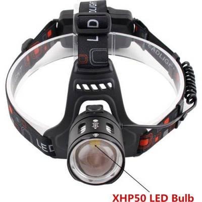 Налобный фонарь BL T32 -P50 179415