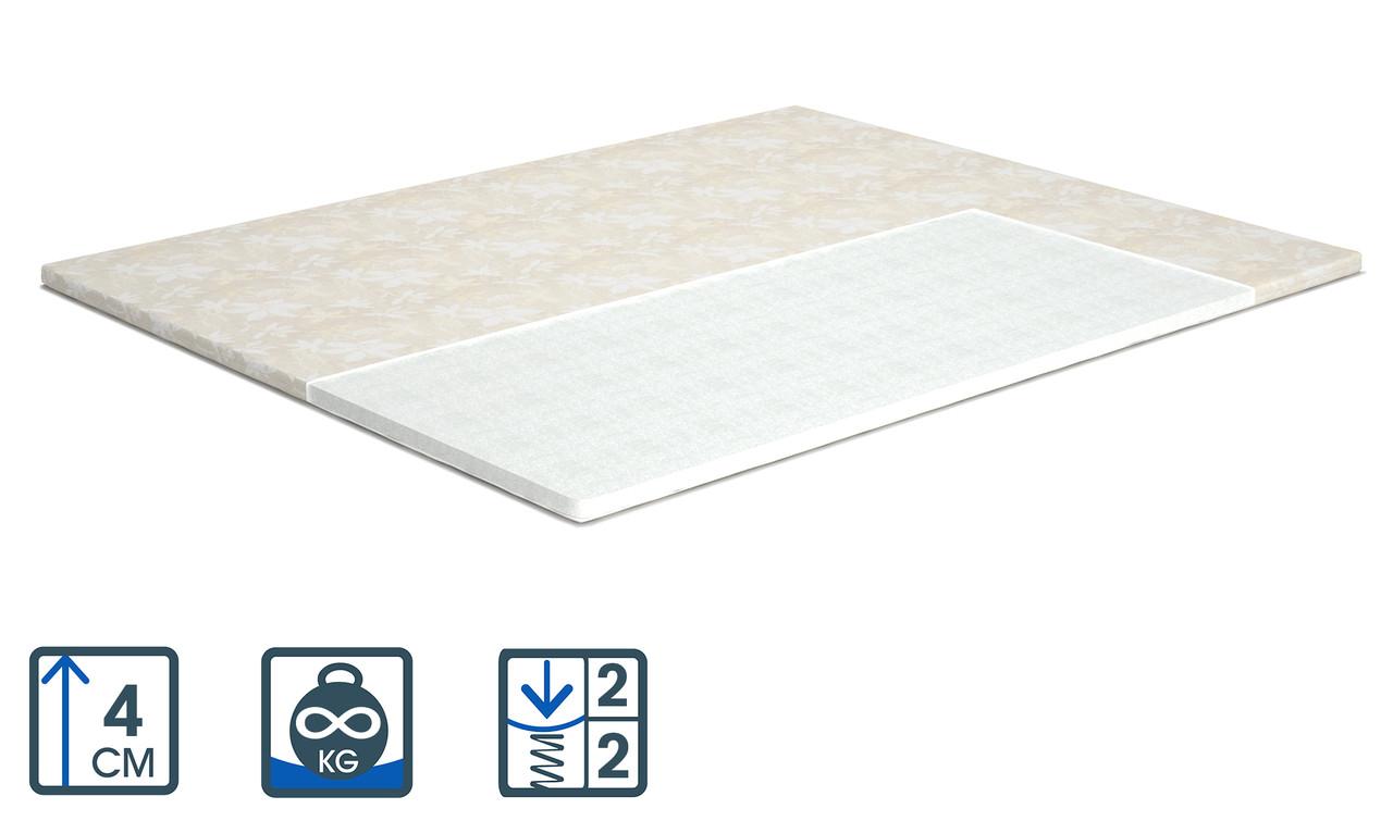 Матрас Topper-futon 1/Топпер-футон 1 бязь/жаккард, Размер матраса (ШхД) 65x180