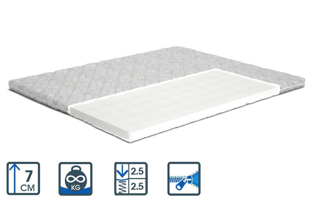 Матрац Topper-futon 2/Топпер-футон 2 бязь/жаккард, Розмір матрасу (ШхД) 65x180
