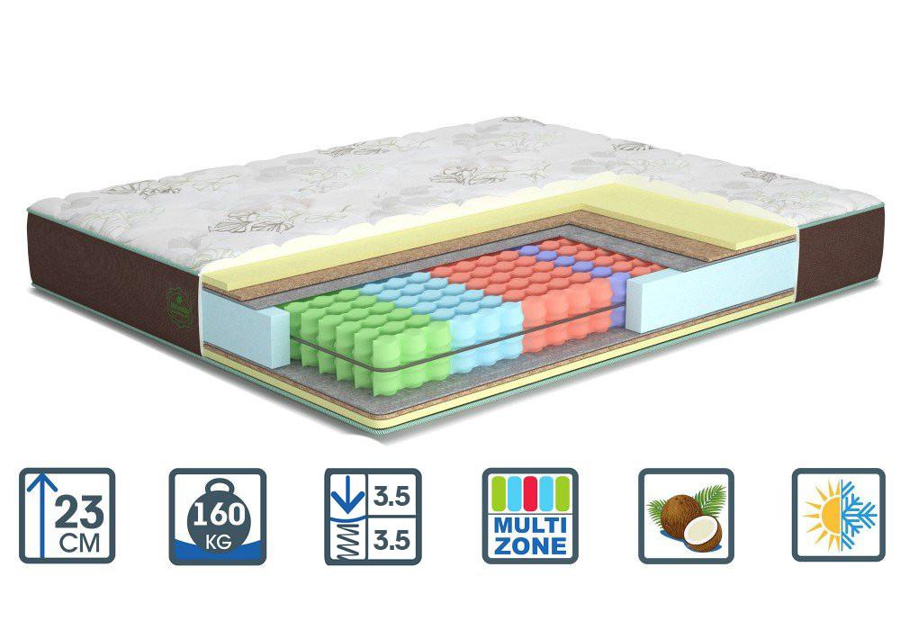 Матрас гипоаллергенный с пружинным блоком Форест, Размер матраса (ШхД) 80x190