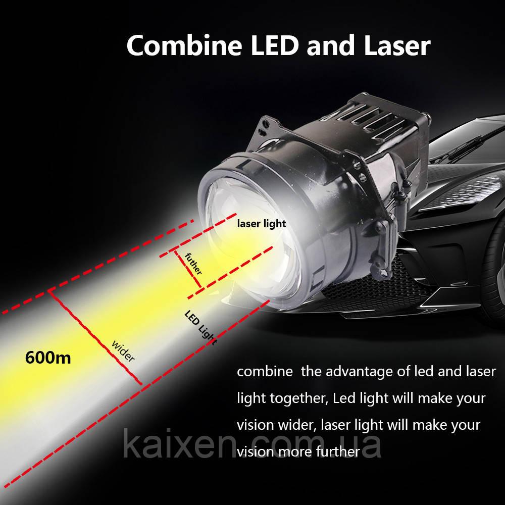 Лазерные линзы! Bi-led линзы Sanvi 3 дюйма 40/52W+15W Laser 3 дюйма