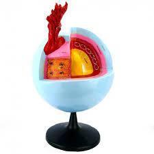 """Глобус-модель """"Будова Сонця"""" (географія)"""