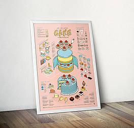 """Постер на кухню А4 """"Art of layer CAKE"""""""