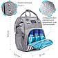 Сумка-рюкзак для мамы Zupo Crafts + гибкий комп. пелен. матрасикУкраина, фото 3