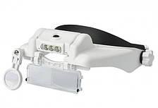 MG81000-S лупа бинокулярная налобная с Led подсветкой, 2 линзы: 1.5Х; 2Х; 3.5Х + монокуляр 7.5Х