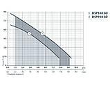 Электронасос дренажный Насосы + DSP-750SD 4823072201337, фото 2