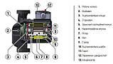 Насос циркуляційний відцентро. KOER KP.GRS-25 / 4-130 (з кабелем і вилкою) (KP0250), фото 4