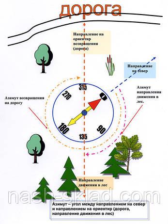 Туристический компас, подарок туристу и рыбаку, фото 2