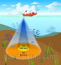 Эхолот с литиевой батареей  Lucky, беспроводной эхолот, помощник рыбака, крупный улов гарантирован, фото 2