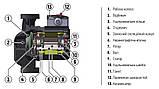 Насос циркуляционный центробеж. KOER KP.GRS-25/4-180 (с гайками, кабелем и вилкой) (KP0248), фото 5