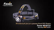 Ліхтар налобний Fenix HP15 UE