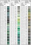 Gutermann Extra Fine (Нить для особо деликатных тканей) 200 м 854, фото 6