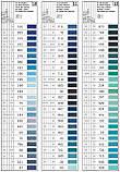 Gutermann Top Stitch (Прочная нить для декоративных швов) 30 м 824, фото 6