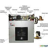 Парогенератор Sawo STN-75 DFP 7,5 кВт с пультом, Парогенераторы, Финляндия, 220/380, До 18, 7,5 кВт, фото 3