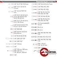 Профессиональный набор инструментов INTERTOOL ET-7151, фото 4