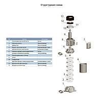 Насос центробежный многоступенчатый вертикальный 1.5кВт Hmax 74м Qmax 100л/мин LEO 3.0 (775455), фото 1
