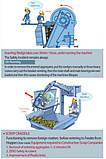 Гидравлический молот SPS ENG SPB 68, фото 2
