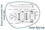 Комплектуючі і запчастини для надувних човнів ПВХ. Що повинен знати кожен власник надувного човна?