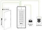 Кодовая панель-считыватель доступа по картам и коду ZKTeco MK-VM, фото 5
