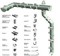 Водосточные системы Docke (Дёке)