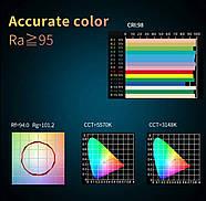 1,2 кВт Набір RGB LED постійного світлодіодного світла TOLIFO GK-S60RGB KIT - панелі 600LEDs 30x19x4,2см, диммер, фото 8