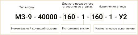 Розшифровка умовних позначень маркування муфти МЗ-9