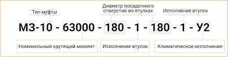 Розшифровка умовного позначення маркування муфти МЗ-10