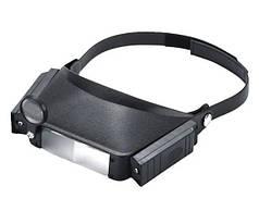 Бинокуляр MG81007, увеличение 1.8X 2.3X 3.7X 4.8X