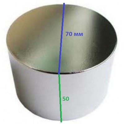Постійний неодимовий магніт 70*50 (70х50, 70 50, 70 на 50) сила 250 кг виробництва Польща.