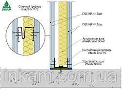 Установка звукоизоляционных перегородок из гипсокартона Knauf W112 Titan - 125мм