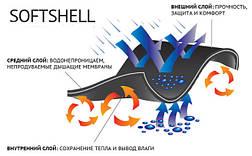 Детский камуфляж костюм OUTDOOR теплый Вулкан Soft-Shell на флисе цвет Пиксель, фото 3