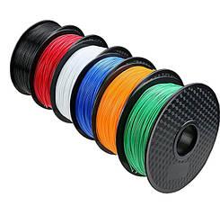 Філамент (Filament)