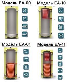 Теплоаккумулятор Kuydych EA 350, 500, 750, 1000 - 10000 л.