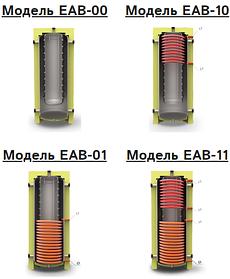 Теплоаккумулятор с бойлером ГВС Kuydych EAВ 500, 750, 1000 - 3500 л.