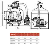 Фильтрационная установка Emaux FSF400 (6 м3/ч, D400), фото 3