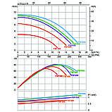 Фильтрационная установка Emaux FSF400 (6 м3/ч, D400), фото 4