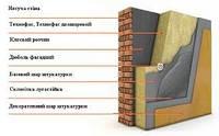 Утеплення фасадів пінопластом