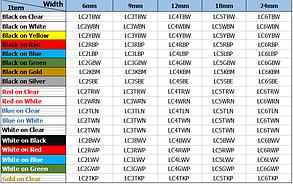 Лента Картридж с лентой для Epson SC18YW LK-5YBW LK5YBW LC-5YBW   18mm/8m для Epson LabelWorks, фото 2