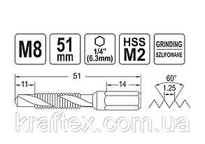 """Свердло-мітчик YATO М8 х 1.25 x 51/11 мм HSS М2 HEX-1/4"""" (YT-44845), фото 3"""