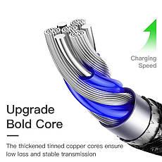 Оригинальный кабель KUULAA USB-C PD 100 вт Black Быстрая быстрая зарядка 4.0 для Xiaomi Poco X3, MacBook, iPad, фото 3