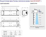 Теплова завіса Тепломаш КЕВ 6П2021Е з електричним нагрівом, фото 2