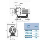 Kripsol Насос KRIPSOL Kreta KTB 1000 T2.B (400В, 108 м³/час, 10НР), фото 3
