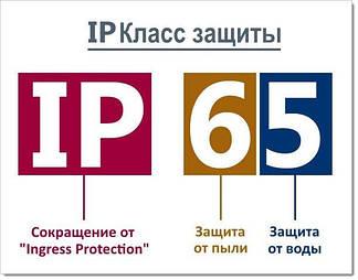 Ступінь вологозахисту IP Що це?