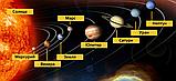 Опт Астрологічний календар для України, 2022 рік ( на українській мові), фото 5