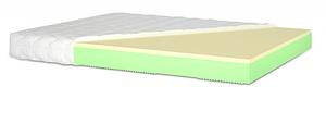 Беспружинный ортопедический матрас Matroluxe Violet Shine двухсторонний