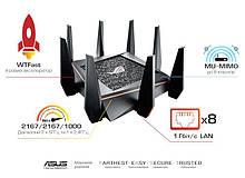 Маршрутизатор роутер/Wi-Fi/интернет/точка доступа для дома/офиса  ASUS GT-AC5300 AC5300, 8xGE LAN, 1xGE WAN,