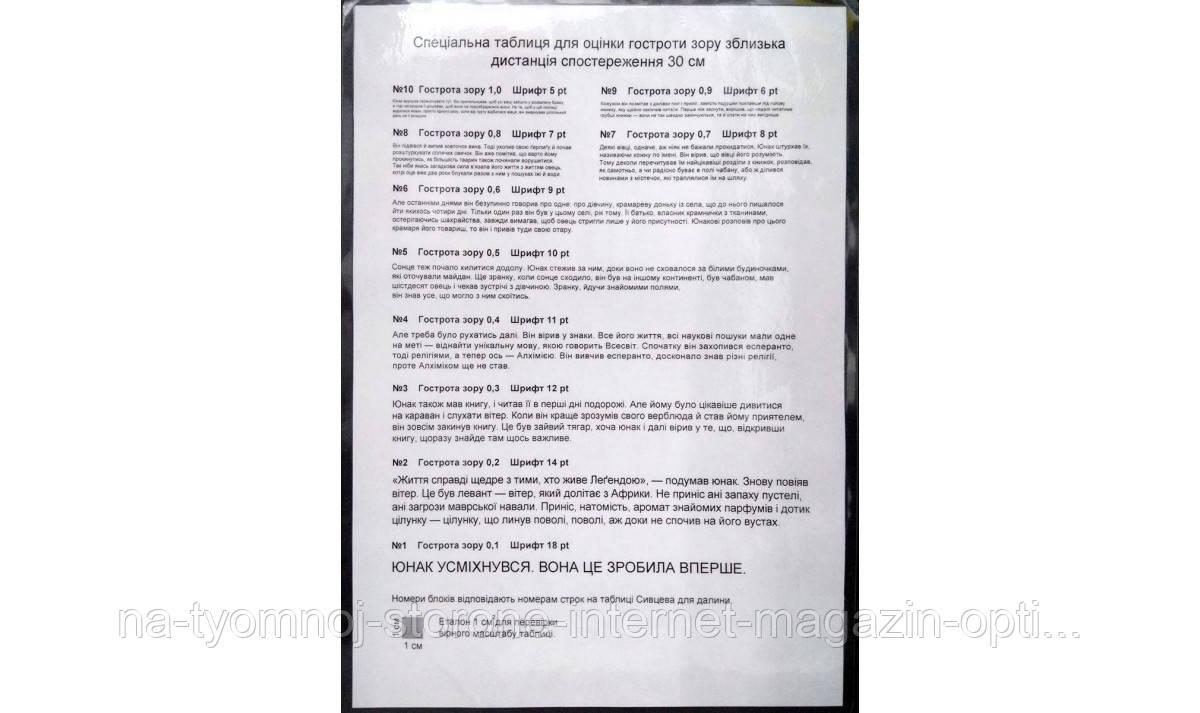 Таблица для оценки остроты зрения вблизи (украинский язык)