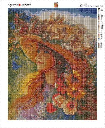 КДІ-0666 Набір алмазної вишивки Фея – благополуччя і достатку, фото 2